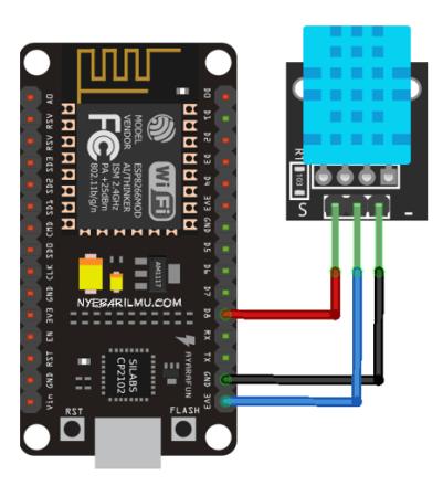 Monitoring server room nodemcu ESP8266 and dht11