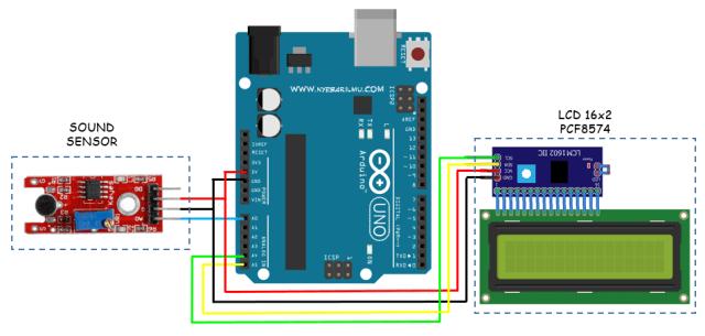 db sound level use sound sensor atau sensor suara