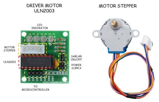 Module motor stepper dan driver uln2003
