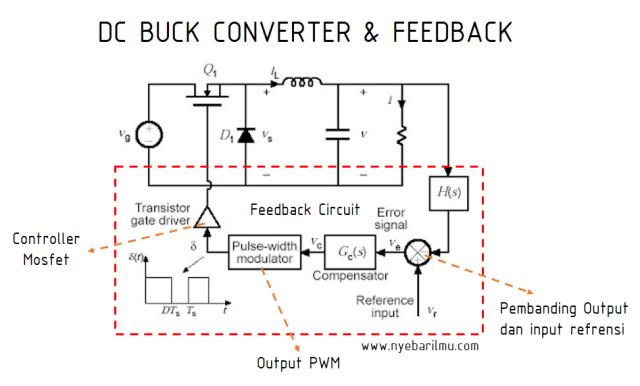 Rangkaian DC Buck Converter & Feedback
