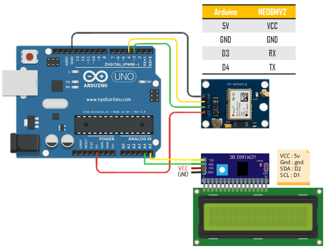 WIRING ARDUINO AND MODULE GPS NEO6MV2 & LCD i2c PCF8574