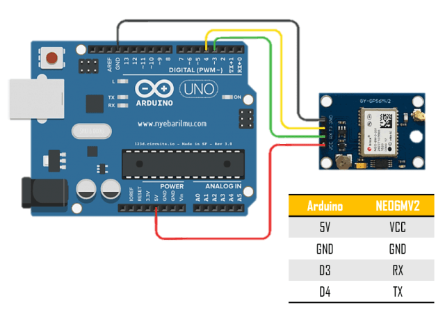 WIRING ARDUINO AND MODULE GPS NEO6MV2