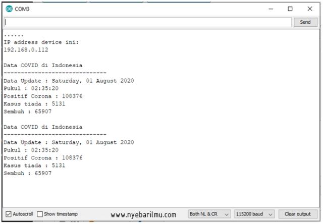 serial monitoring Data Covid