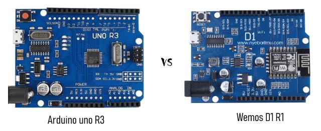 Arduino uno r3 vs wemos d1 r1