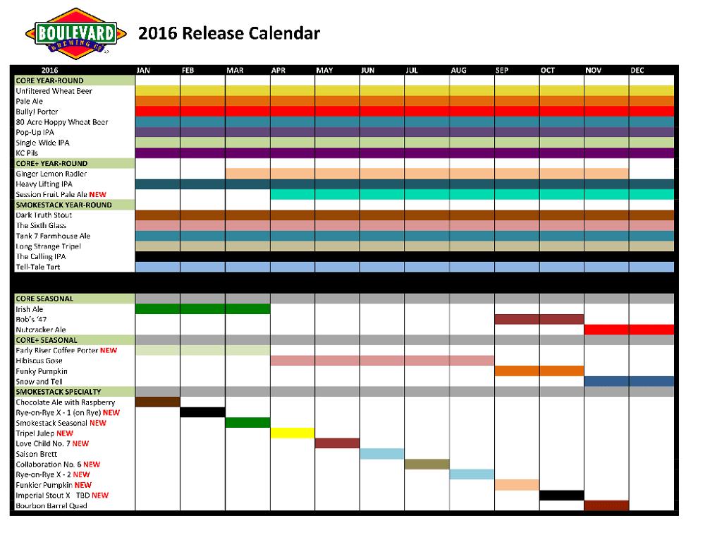 Boulevard Schedule