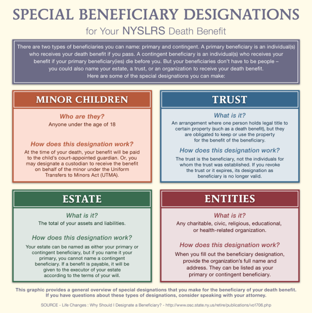 Special Beneficiary Designations