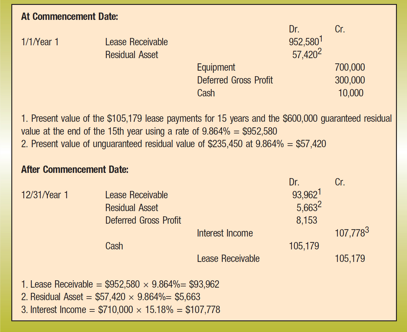 Accounting For Leases Under The New Standard Part 2