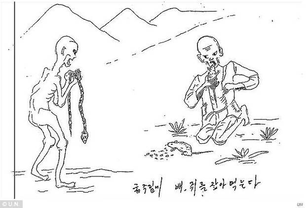 Hell on earth: The horrors of North Korean torture camps