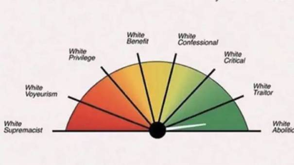 The 8 White Identities chart was sent out to children at the East Side Community School.