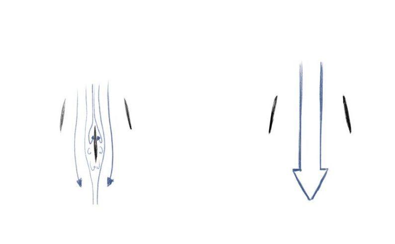 ツインフィンは、サーフィンにスピードを与えてくれる