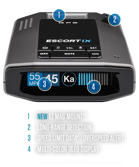 escort-ix-features