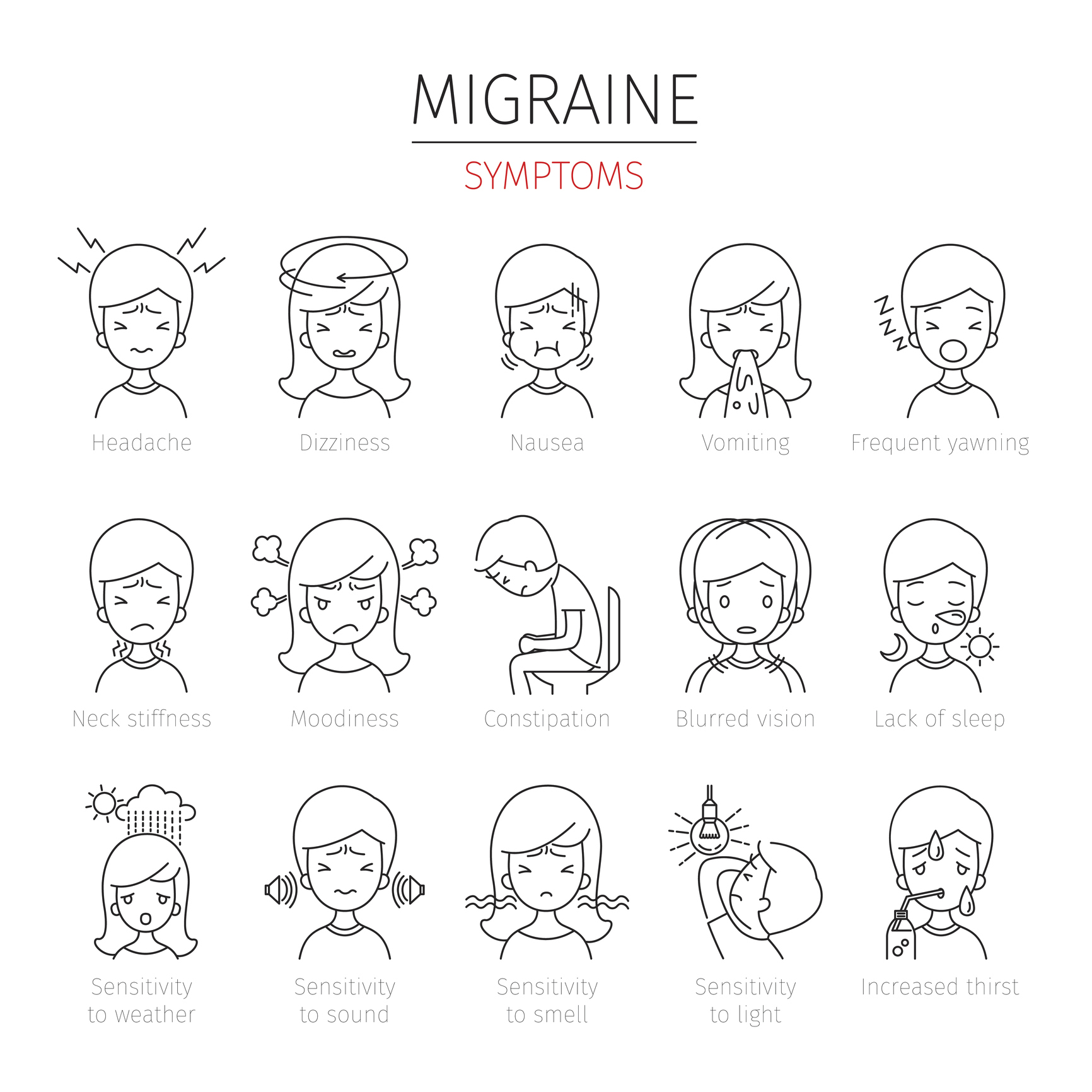 Migraine Symptoms Outline Icons Set