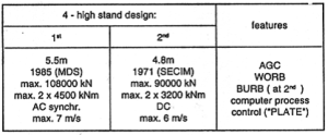 Figure 4: Construction data of the 4-high stands