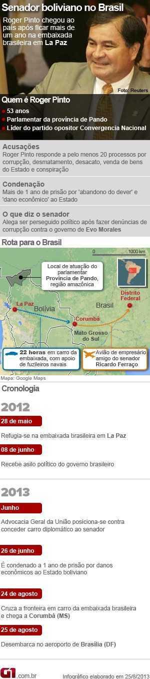 cronologia-senadorbolivia_27agosto