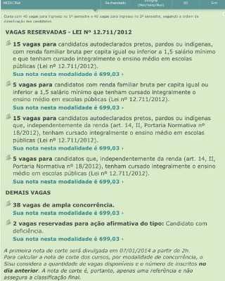 De 80 vagas oferecidas em medicina na Ufac, 38 vagas são para ampla concorrência (Foto: Arquivo pessoal)