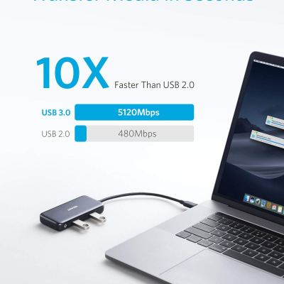 Anker Premium 5-in-1 USB C Hub Adapter with 4K USB C to HDMI