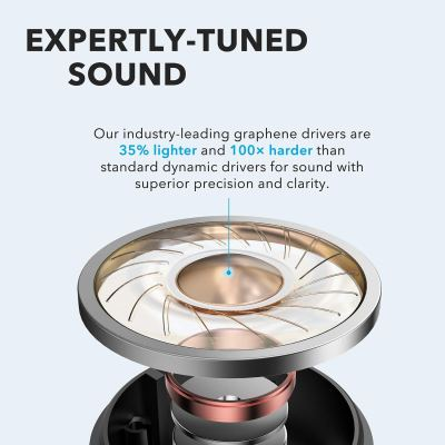 Anker Soundcore Life P2 True Wireless Earbuds with 4 Mic, CVC 8.0 Noise Reduction 40H Playtime