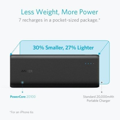 Anker Powercore 20100mAh Portable Powerbank