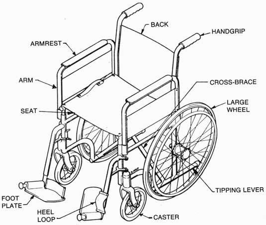 Diagram Jazzy Power Chair Wiring Diagram File Nj91527