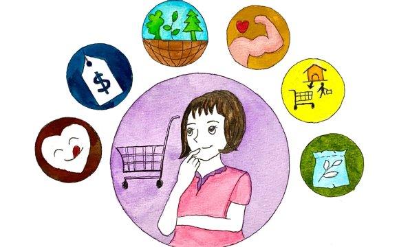 有機與友善農食–數位轉型聯盟行銷#2