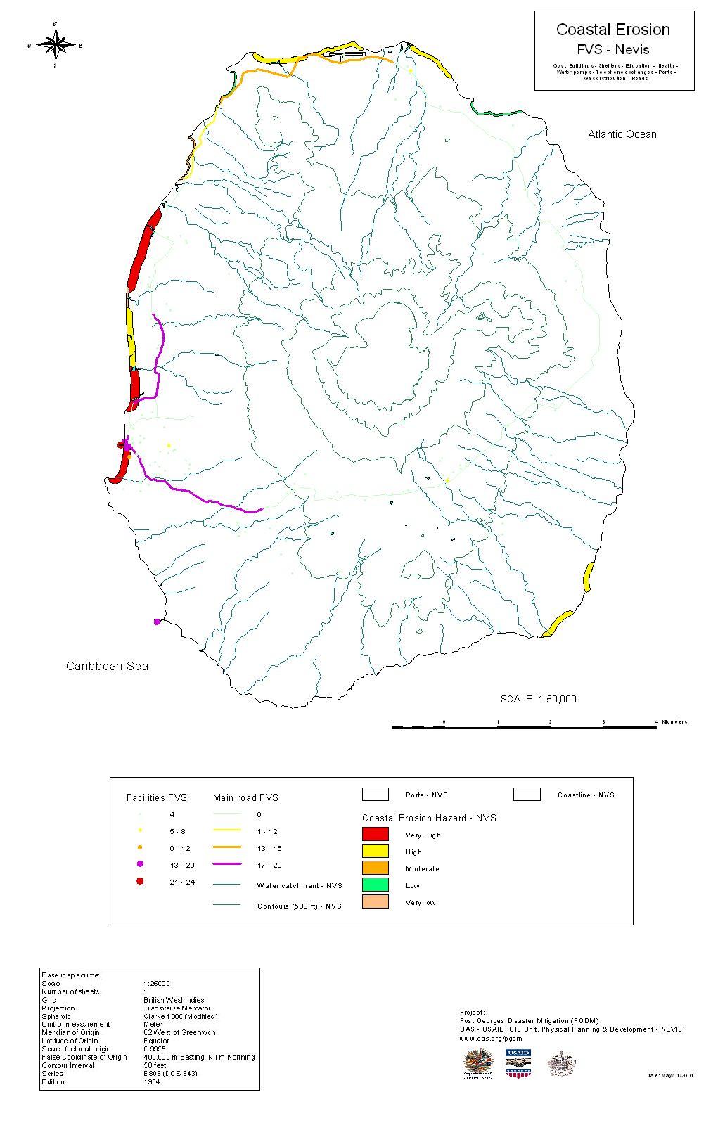 Pgdm Vulnerability Assessment Page St Kitts Nevis