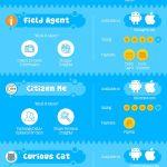 popular money making apps infographic