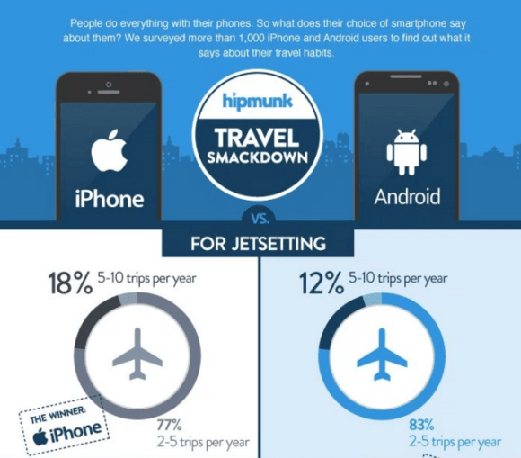 iphone vs android comparism infographic