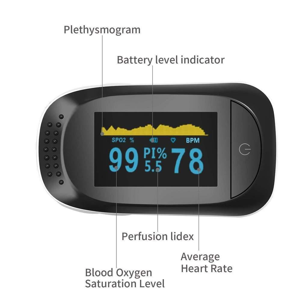 Fingertip Pulse Oximeter & Blood Oxygen Saturation Monitor Pulse Oximeters Ober Health 8