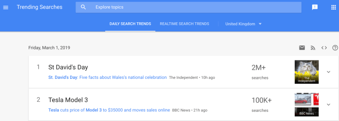trending searches
