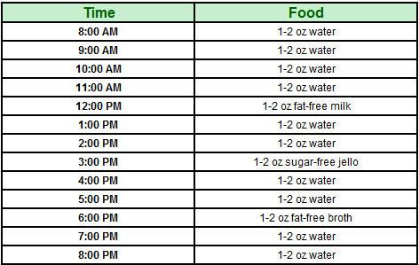 Sample menu for phase 1 of gastric bypass postop sample menu.