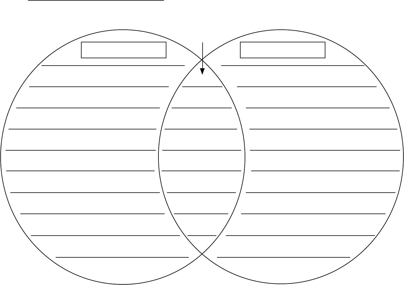 Creating A Venn Diagram Template