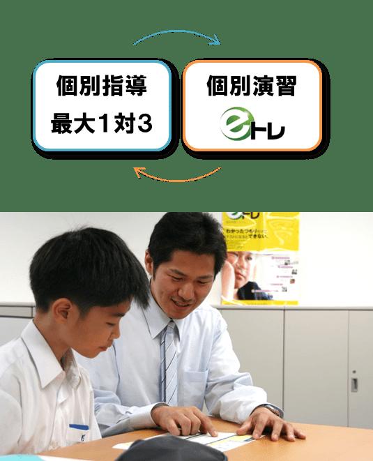 個別指導⇔個別演習2