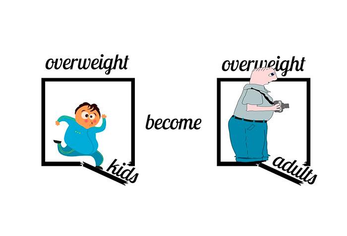 obesidade infantil ou excesso de peso