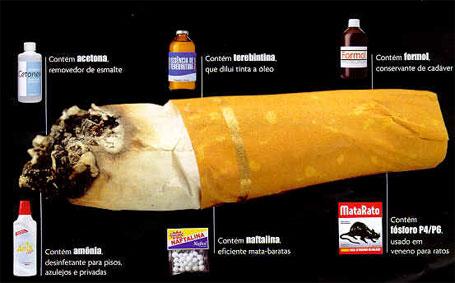 Imagem malefícios cigarro