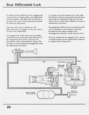 Diff Lock Actuator Diagram  Free Car Wiring Diagrams