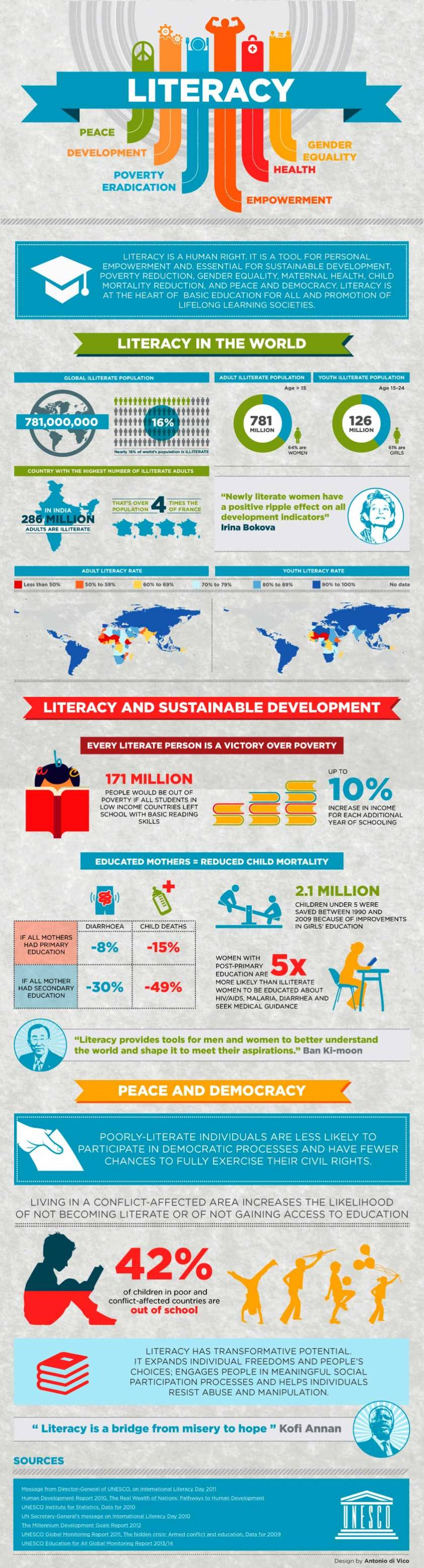 literacy-world