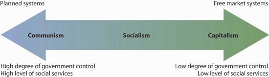 cap-socialist-spectrum-a