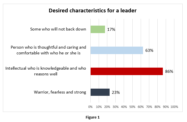 ALL-Desired-Leader