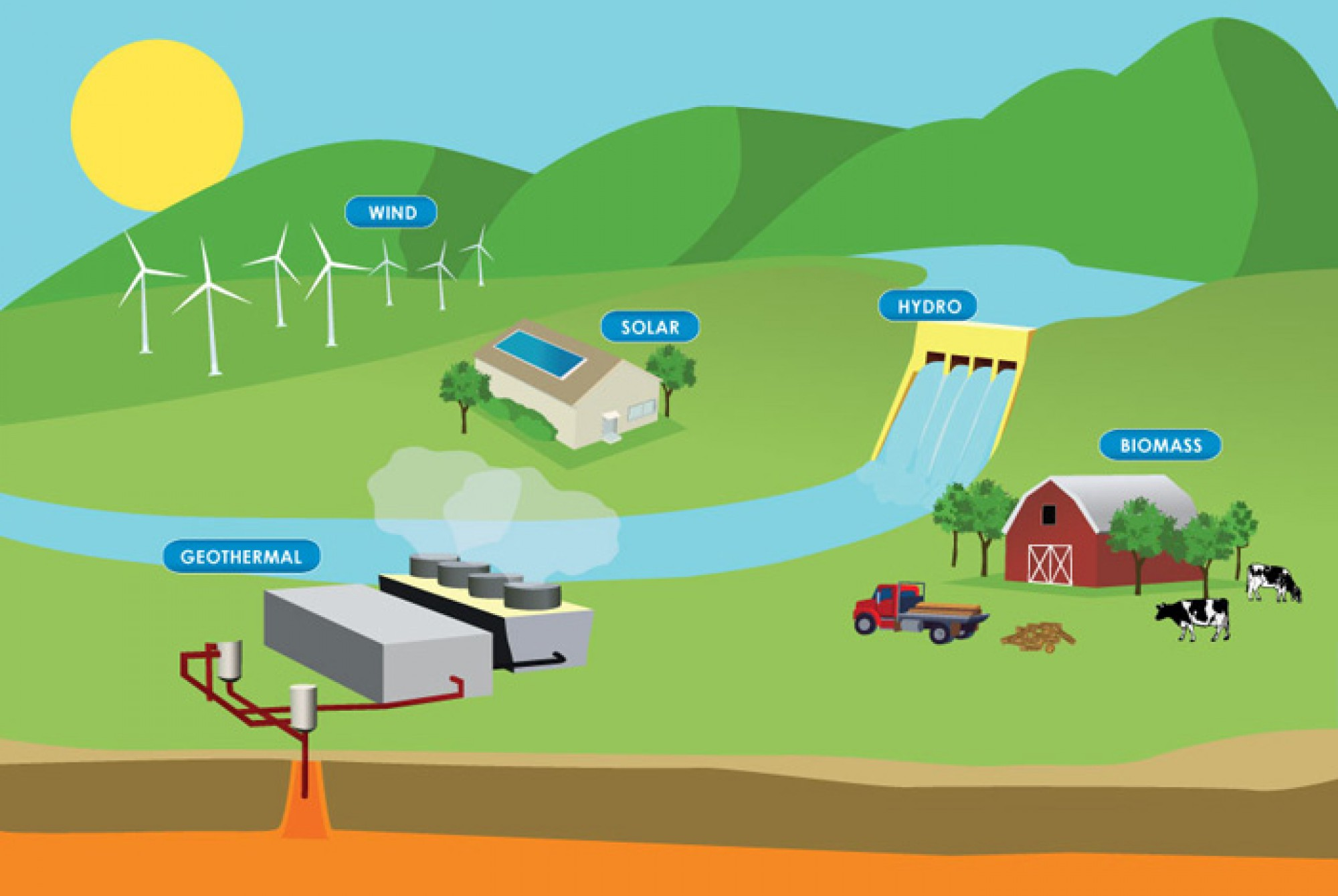 Cropped Alternative Energy Sources For Kids2