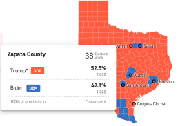 Overwhelmingly hispanic Zapatta County on the Texas border flipped for the first time in 100 years