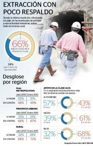 mineria-infografica-guatemala-192x300