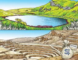 agua vs mineria