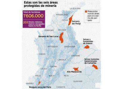 areas estrategicas colombia