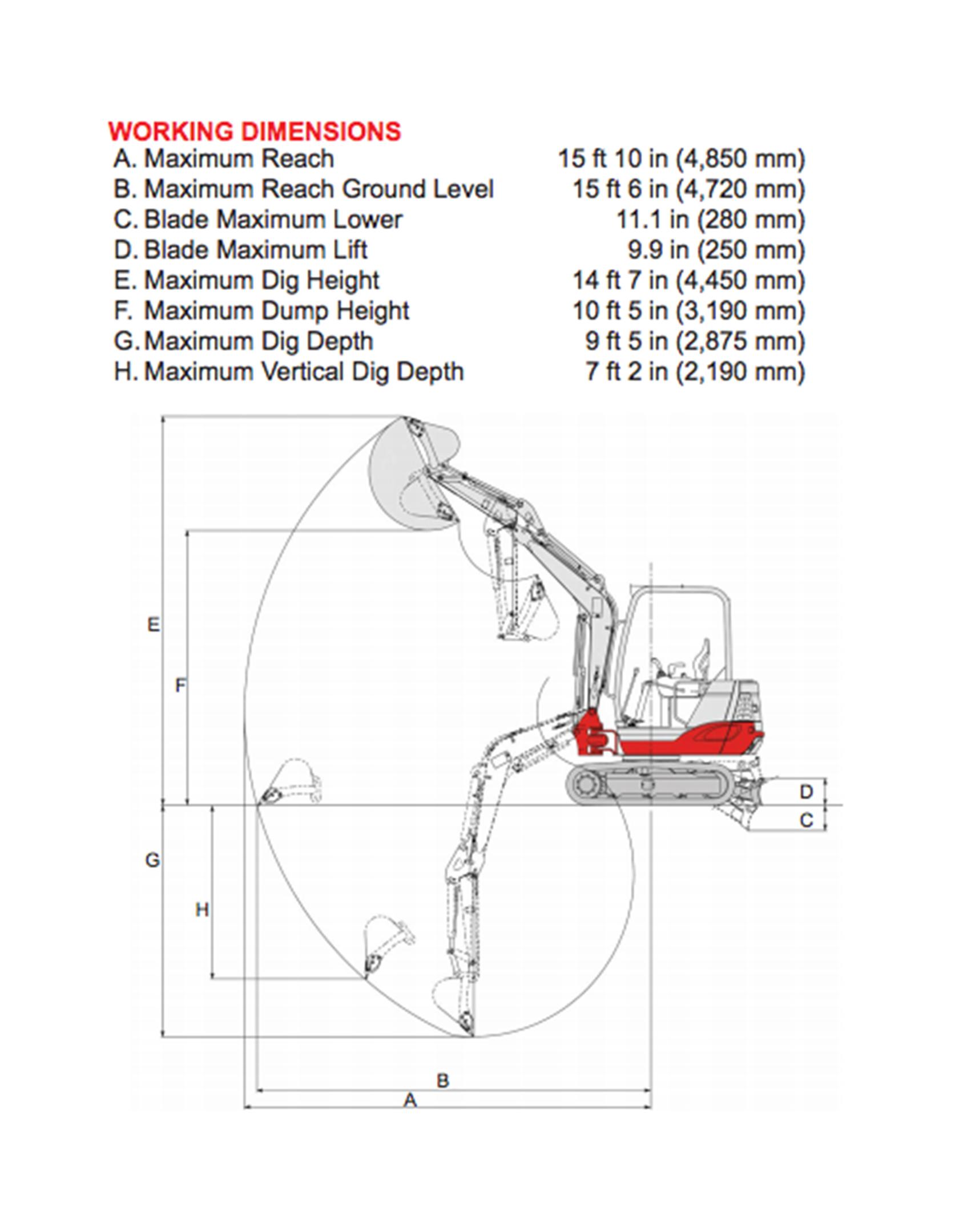 On A Takeuchi Wiring Diagram on