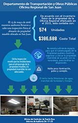 Resumen de hallazgos del informe DA-17-29 Departamento de Transportación y Obras Públicas, Oficina Regional de San Juan