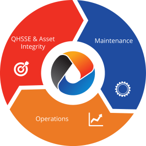 QHSSE In Maintenance, Repairs and Overhauling (MRO)