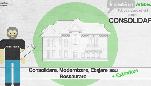 Proiecte consolidare constructii
