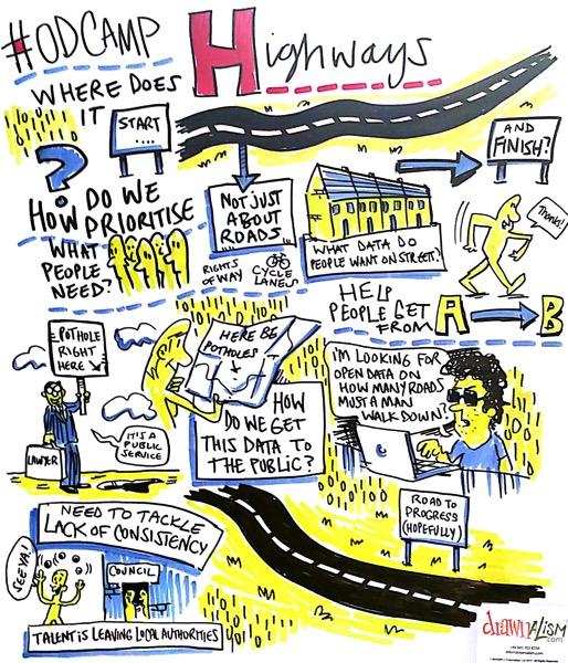 Highways open data issues capture