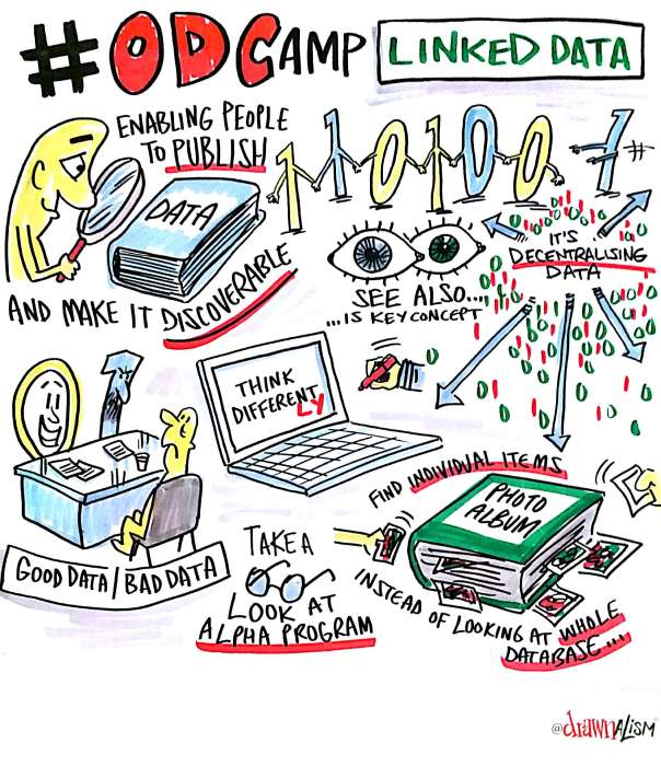 Linked Data at Open Data Camp