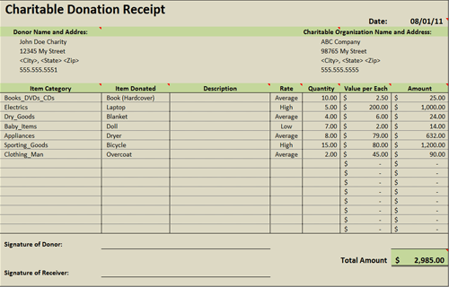 donation tracker template excel